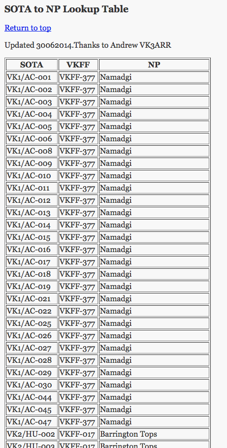 Screenshot 2014-07-18 15.45.58