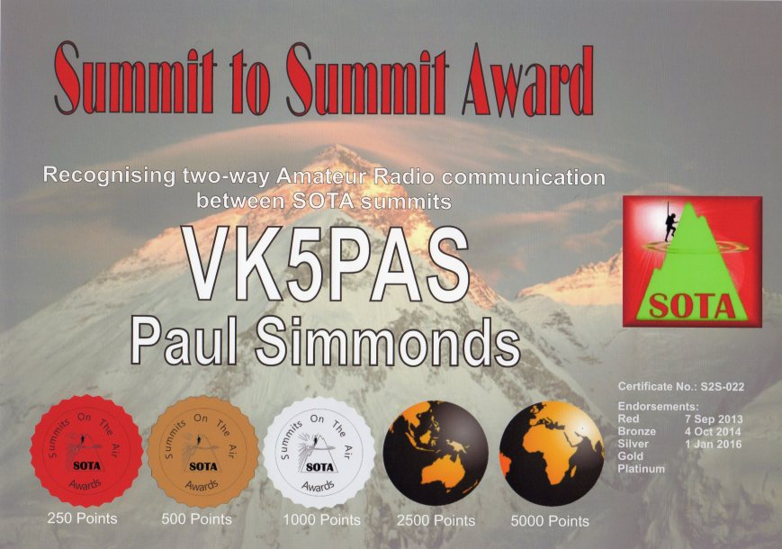 Summit to Summit221