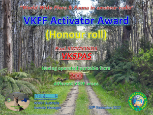 Activator Honour Roll 200