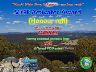 Activator Honour Roll 275